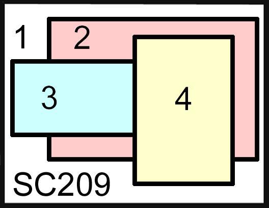 SC209